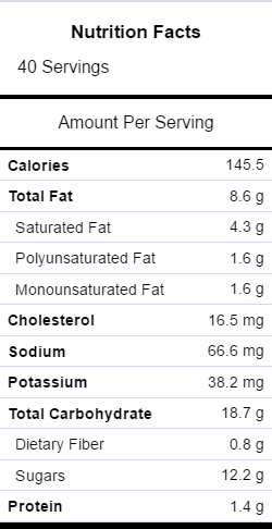 nutritional content of cookies